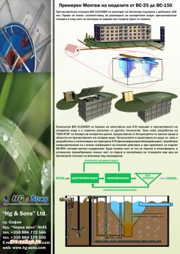 Пречиствателни станции за хотели и жилищни сгради